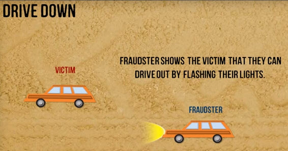 drive down car insurance fraud scenario 1